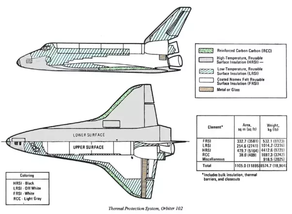 what material is the the exterior of the space shuttle made of quora rh quora com