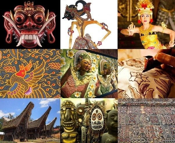 What do you know about Indonesia?  Quora