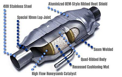 How to tell if a catalytic converter is bad
