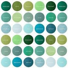 What is the difference in the colour of bluish-green and ...