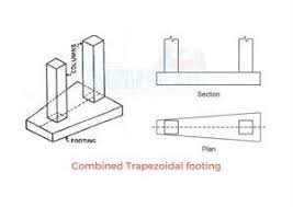 What is the main benefit of trapezoidal footing then rectangular