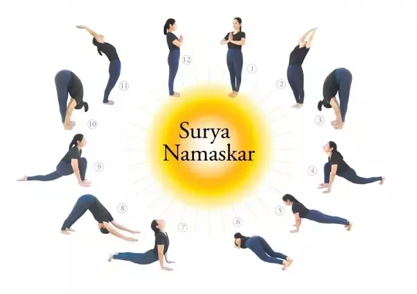 Doing Sun Salutation 12 Times Daily Which Means Repetitions Is Adequately Enough I Am Practicing It Since 1 Year And Results Are Beyond My Belief