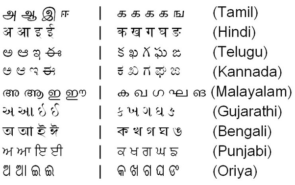 Why do Bengalis struggle with Hindi more often than not? - Quora