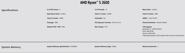 Is the AMD Ryzen 5 3400G 3rd generation better than the