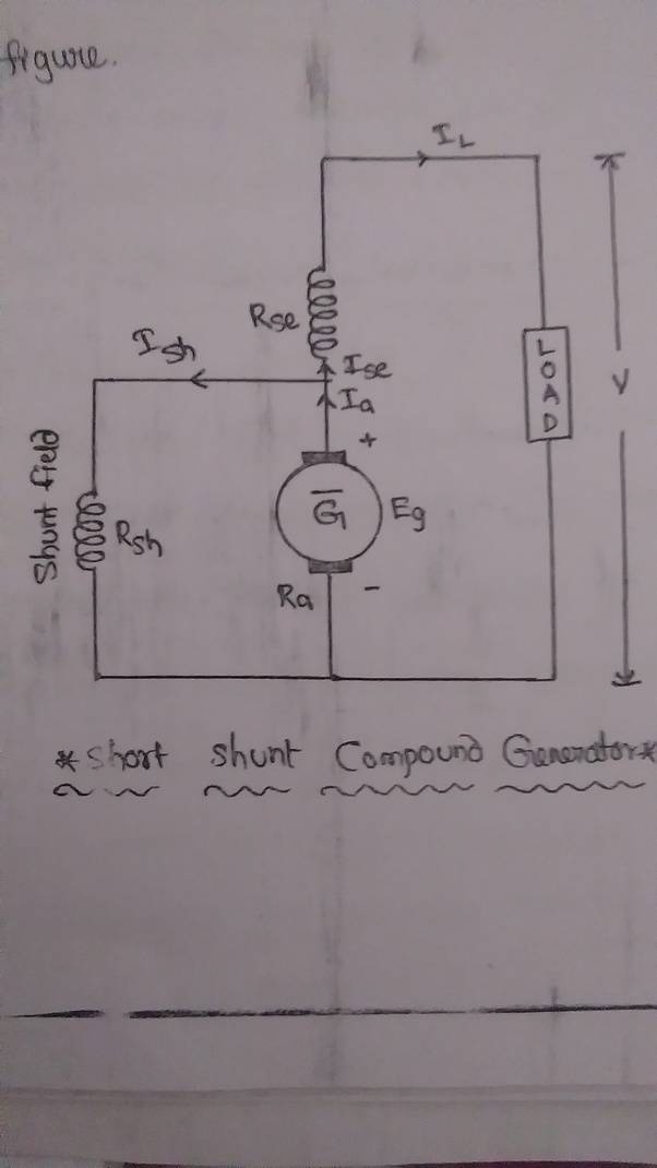 What do you mean by long-shunt and short-shunt compounding of a DC Ulative Compound Generator Wiring Schematic on
