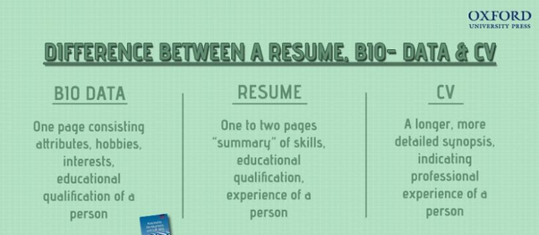 what is the difference between biodata and biography quora