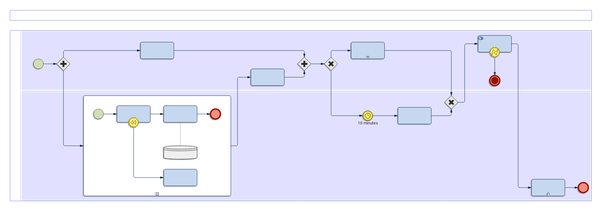 What is the proper way to design a process diagram for a project maybe you could check here bpmn tutorial learn bpmn ccuart Image collections