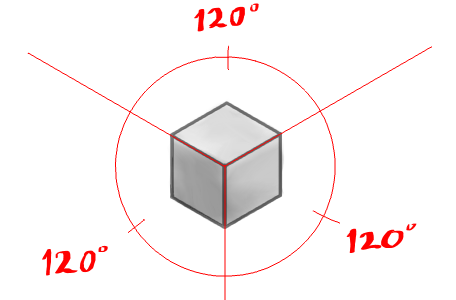 What Is The Difference Between Orthographic Projection And Isometric