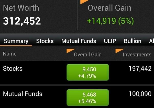 AMZN Stock Price |  Inc. Stock Quote (
