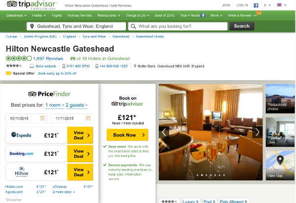 How Do Sites Like Booking Operate They Have Hotel Rooms Reserved In All Hotels Around The World