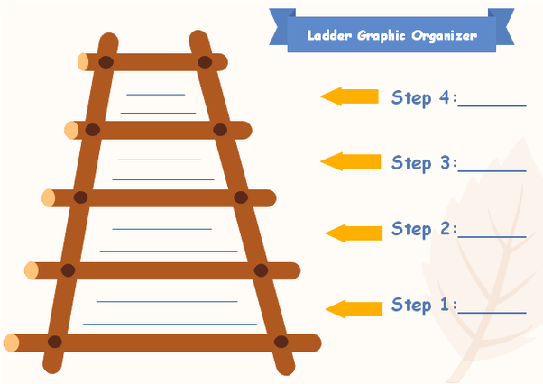 What Is A Ladder Diagram