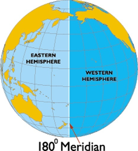 Why are the usa and other western countries a day behind eastern it passes through both of the earths poles around the entire earth we picked a vertical line passing through greenwich england as the prime meridian gumiabroncs Image collections