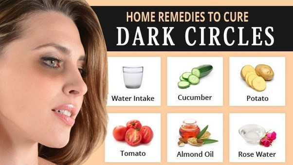 What is the best eye serum for dark circles? - Quora