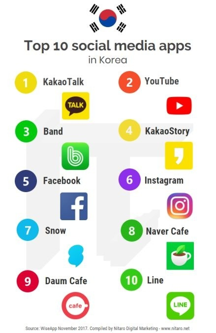 Create your own Social Network  for free!  Yoocoorg