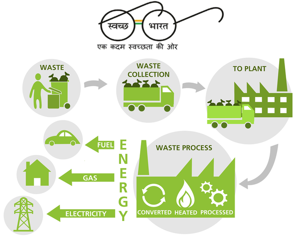 What are usefulness and future of pyrolysis oil? - Quora
