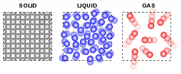 How Are Molecules In A Solid Different From Molecules In A Liquid