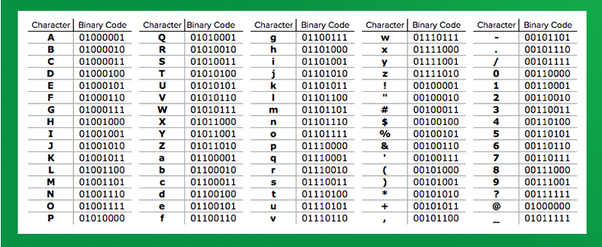 Mobile binary code net