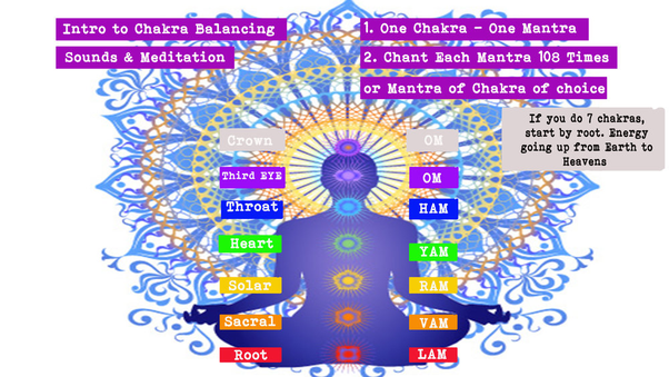 What triggered your Kundalini awakening? How did you cope