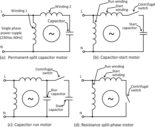 capacitor start motor diagrams what are the advantages of capacitor start and capacitor run  capacitor start and capacitor run