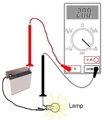 How to Install a Car Volt Amp Gauge