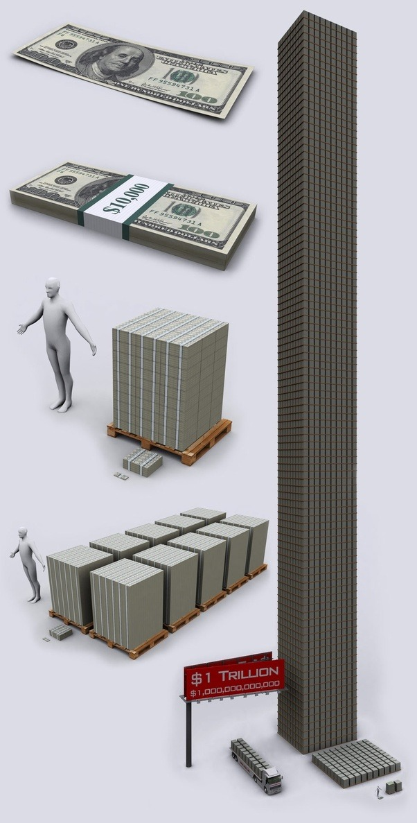 How long does it take to spend 100 billion dollars? - Quora