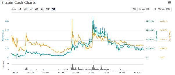 demografia comercianților bitcoin bitcoins trading uk