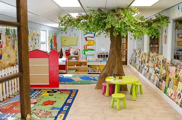 what age is preschool in california at what age do start preschool quora 181