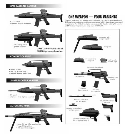 Would an assault rifle with modifications to make it usable
