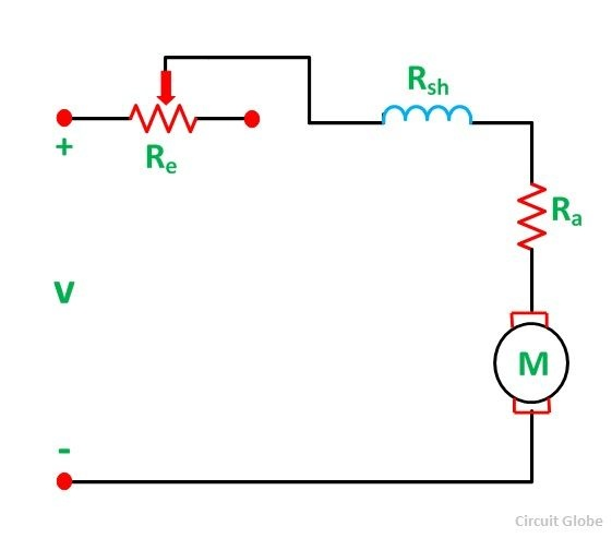 what are the methods for controlling the speed of a dc shunt motor