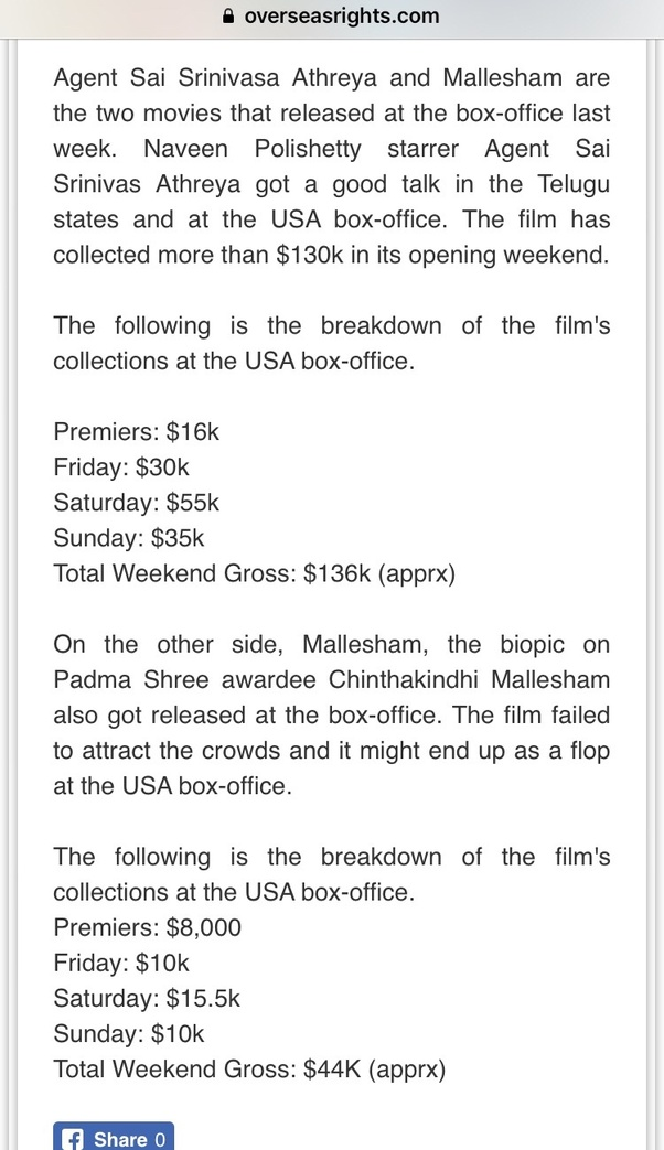 Why did the Telugu movie Mallesham not last long in Chicago theaters
