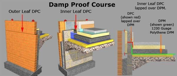 what is the difference between a damp proof course dpc. Black Bedroom Furniture Sets. Home Design Ideas