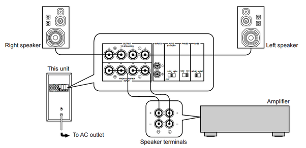 can i connect speakers which are not active  to my active subwoofer  in other words can the