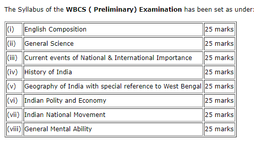 How to prepare for the WBCS exam in West Bengal - Quora