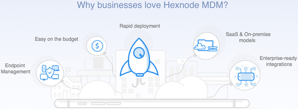 Which is better, MaaS360 or Hexnode MDM? - Quora