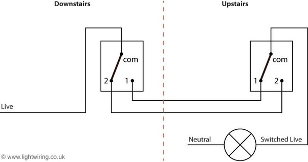 How does a neutral wire and a common wire differ? - Quora With Wiring Meaning on