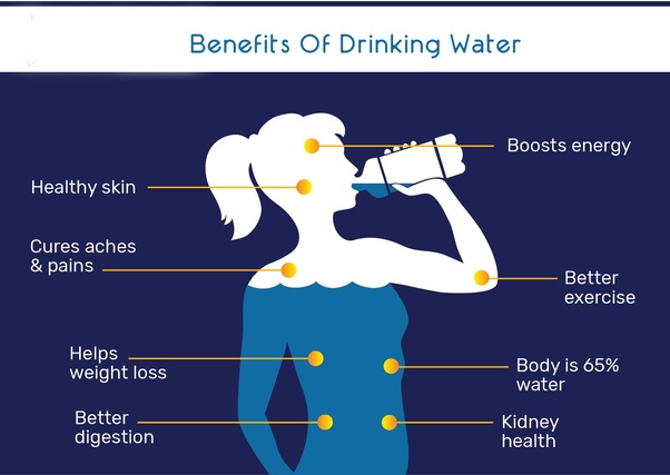 important uses of water