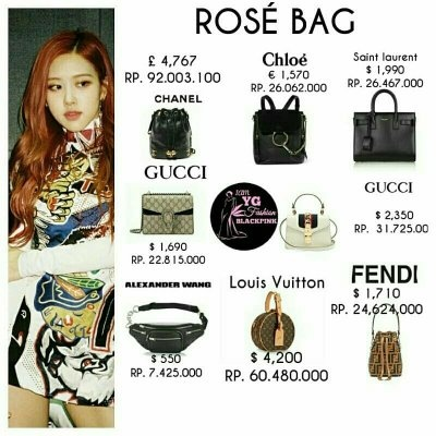 Who is the richest member of BLACKPINK? - Quora