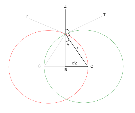 What is the angle between two circles each passing through the what is the angle between two circles each passing through the center of the other quora ccuart Image collections