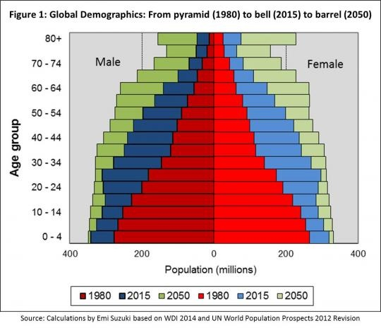 How Many Girls Live On The Earth - Quora-2151