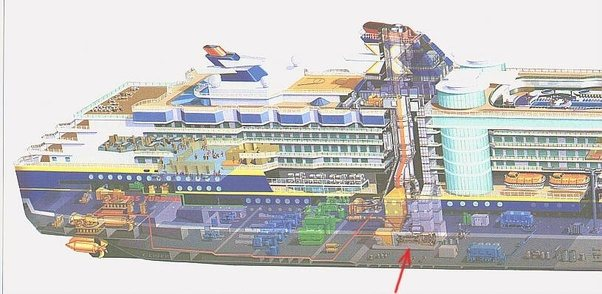 What Kind Of Engines Are Used In Big Ships Do Any Ships Have - Largest cruise ship engines