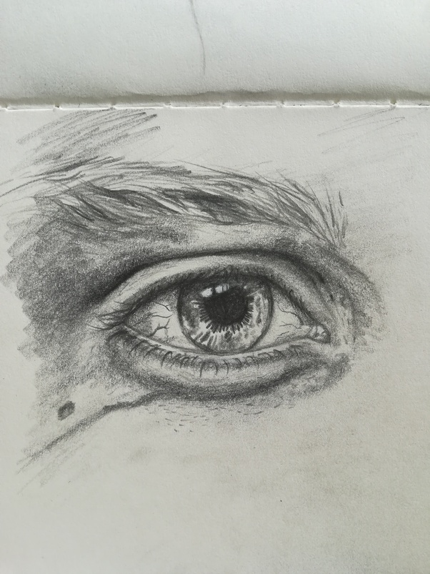 which pencils are best for sketching shading quora