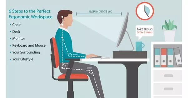which is the best position to sit while working in front of a