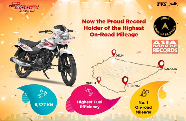 What Is The Best Bike In India With The Best Mileage Quora