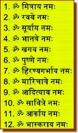 What are the benefits of chanting Aditya Hrudayam Stotram