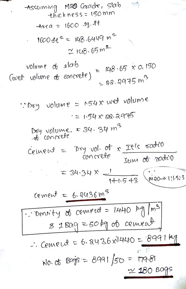 Calculate Concrete Required For Slab Formwork Technical