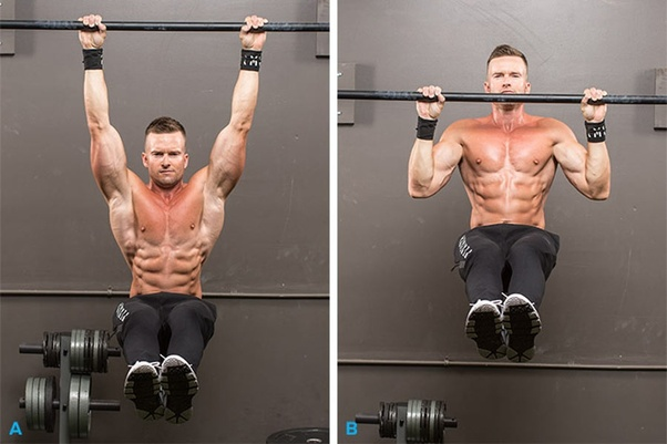 If you could only do 5 strength exercises for the rest of