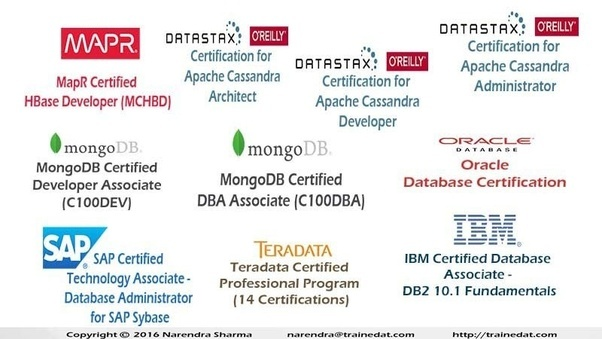 What is the best database certification course for a fresher? I am a ...