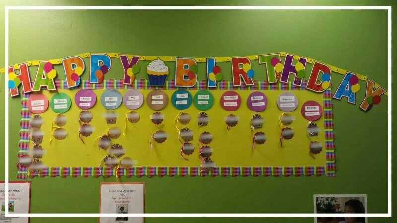 What Are Some Creative Ways Of Making A Class Birthday Chart Collage See Details