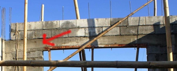 In Construction What Are Lintels Quora