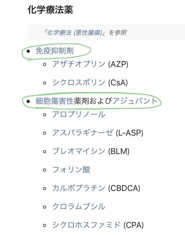 日本の薬の価格は各国と比べて高いの?安いの? - Quora